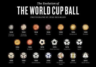 Evolution_of_the_World_Cup_Ball_01.jpg